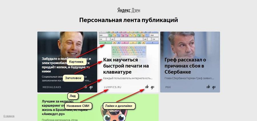 Яндекс Дзен руководство