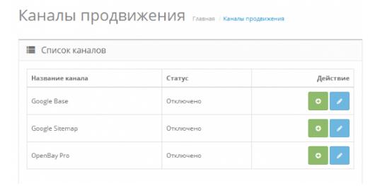 seo оптимизация сайта на opencart